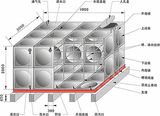 不锈gang水箱结构图